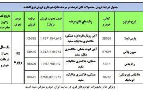 طرح فروش فوری ۴ محصول ایران خودرو با اعلام قیمت های جدید
